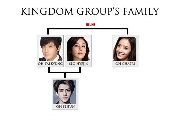 keluarga_sehun