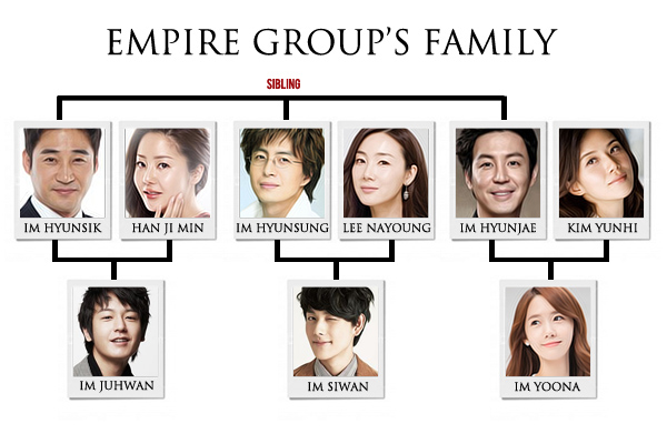 keluarga_yoona